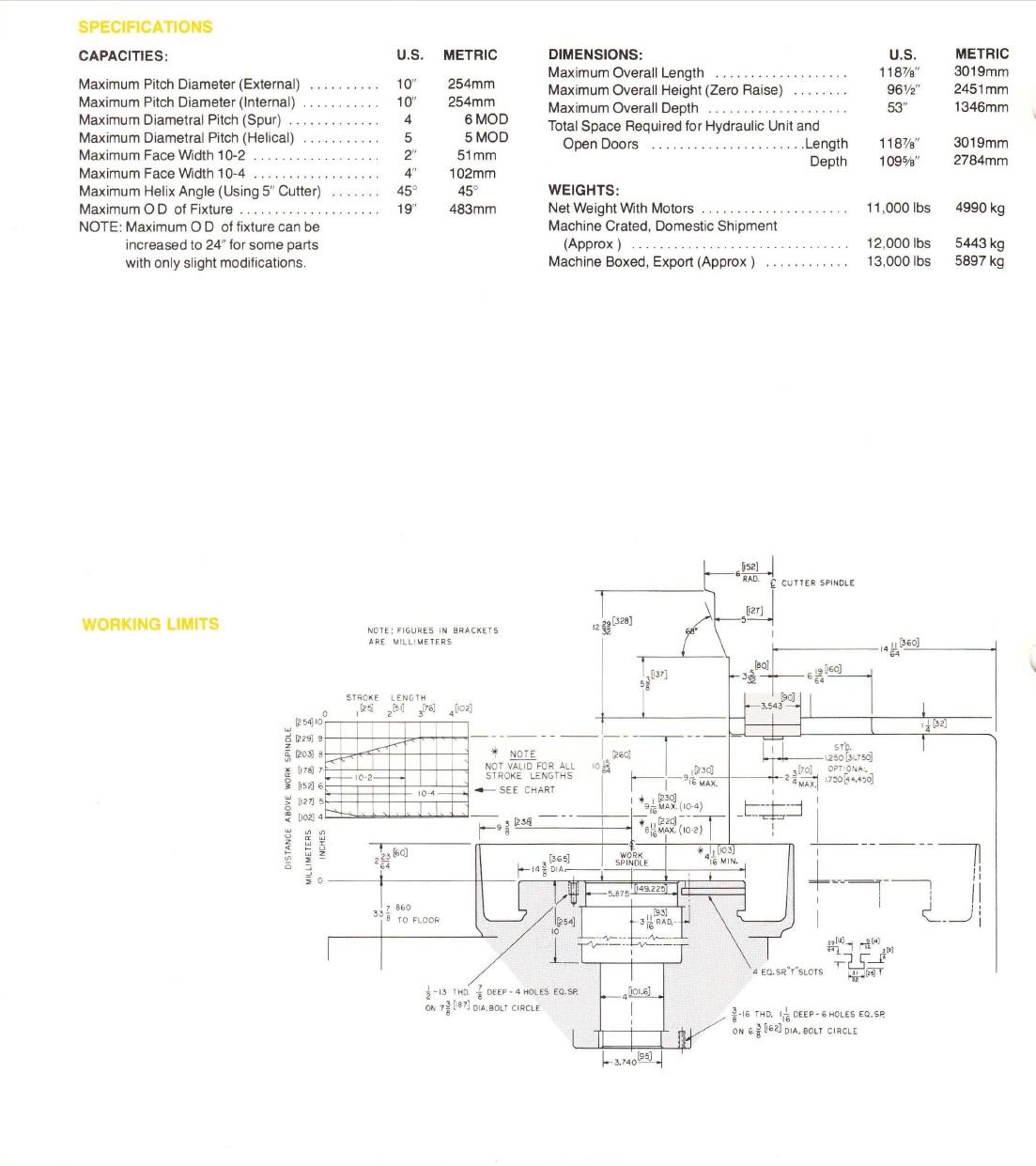 Fellows 10-4 CNC Shaping Machine