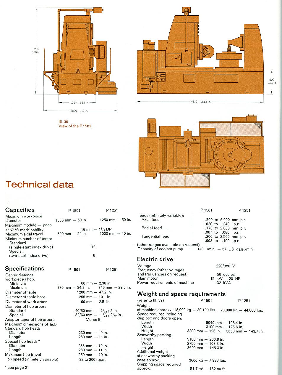 Pfauter P1501 CNC Hobbing Machine